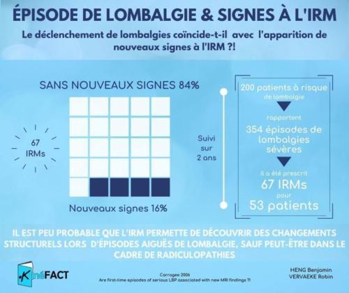 Episodes de lombalgie et signes à l'IRM