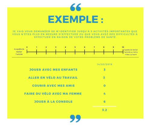 Exemple de PSFS