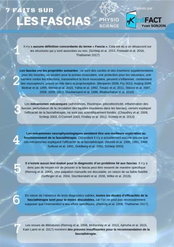 Infographie 7 faits sur les fascias (2)