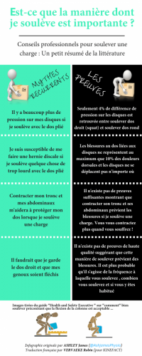 Infographie mythes bons gestes